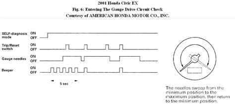 2001 honda civic odometer diagram honda auto parts