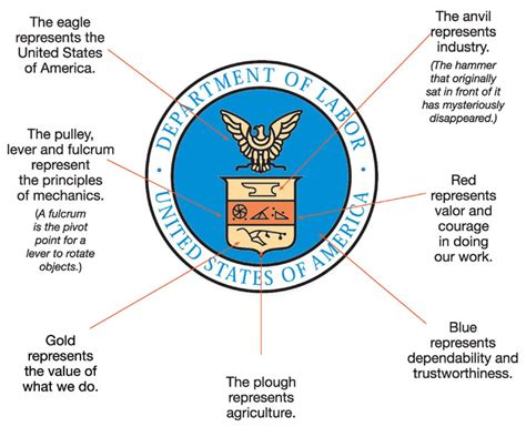 Department Of Labor Search Www Department Of Labor Images