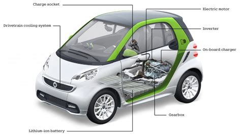 where is the smart car manufactured the production of the smart electric drive has been launched