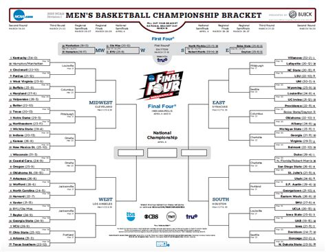 march madness mens teams and the first 2015 friend of darwin award goes to neil
