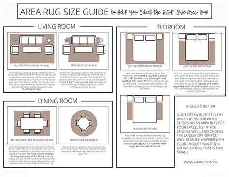 How Big Should A Bedroom Rug Be Roselawnlutheran Rug Size Guide