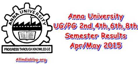 Au Mba 2nd Sem Results by Phd Coursework Result 2015