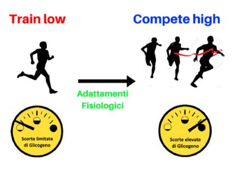 maratona allenamento e alimentazione maratona alimentazione ed integrazione mistermanager