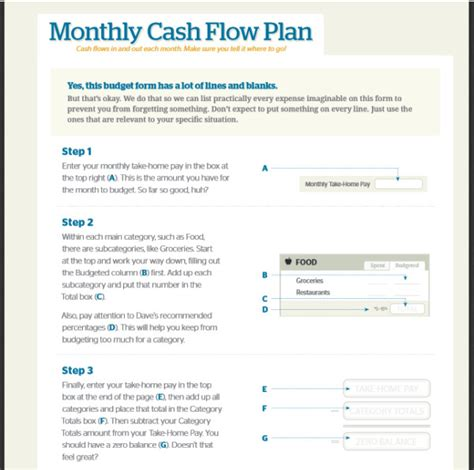 spending plan template free monthly budget template best