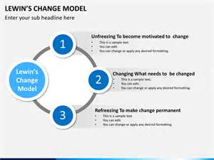Template Theory by Lewin S Change Model Powerpoint Template Sketchstbble