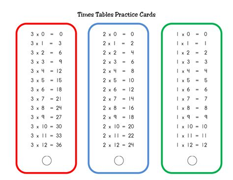 printable times tables cards printable times table worksheets 1 12 free worksheets