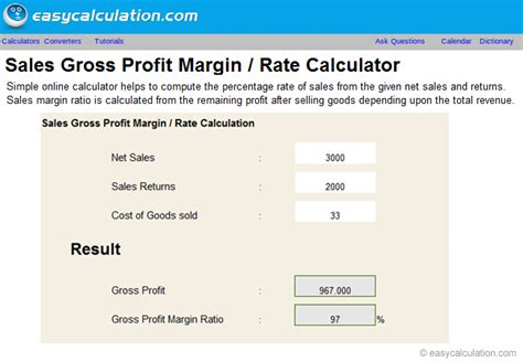 Margin Calculator Excel Template candyletitbit