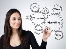 Mba Marketing In Uae by Why Mba In Marketing Career After Mktg Mba