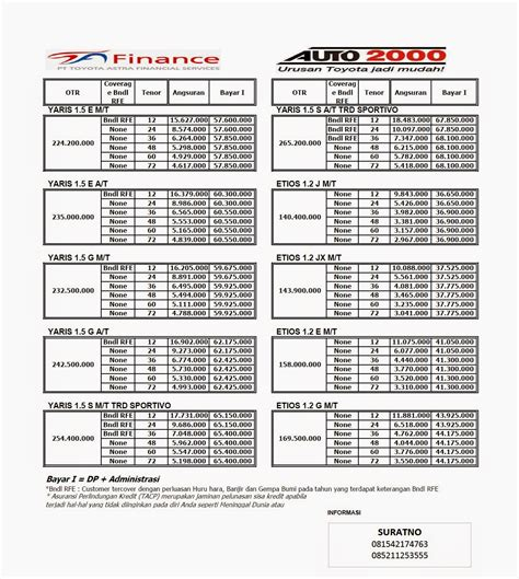 Harga Clear Rj 2017 toyota avanza price review car prices review 2017