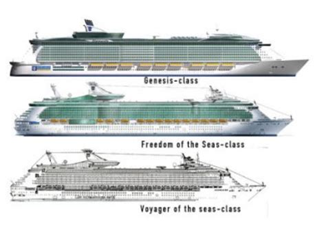 biggest private ships in the world genesis class royal caribbean