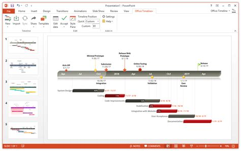 Office Timeline 1 Free Powerpoint Timeline Maker Office Timeline Free