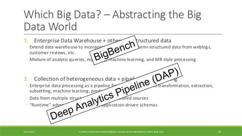 ieee research paper on big data ieee research paper on big data 28 images ieee