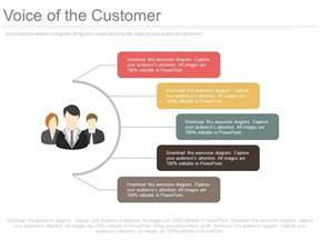 one voice of the customer powerpoint slides powerpoint