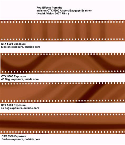 color motion picture baggage x scanning effects on
