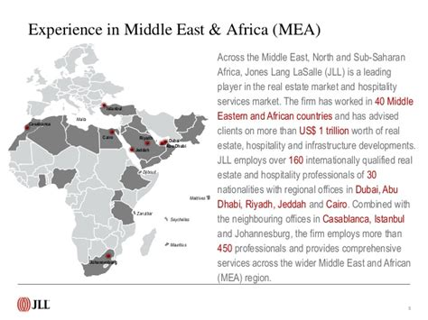 Mba In Gulf Countries by Jll Presentation