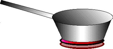 inductor of heat heat transfer
