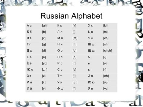 printable russian letters the russian alphabet are related porn nice photo