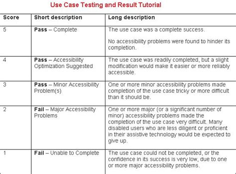 test automation estimation template 10 test automation estimation template pcb software for