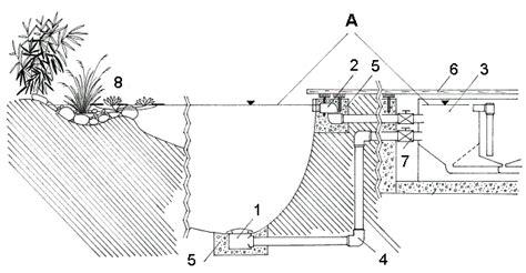 pond plans and diagrams garden ponds diagram of arrangement
