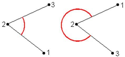 geoscript tutorial