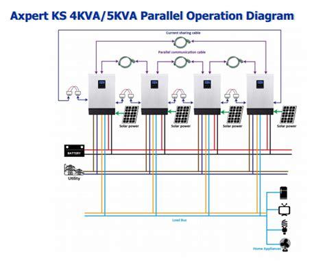 sine wave inverter axpert mks 5k 48 par b parallel