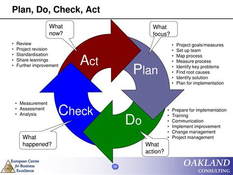 plan do check act template plan do check act template 28 images pdca plan do