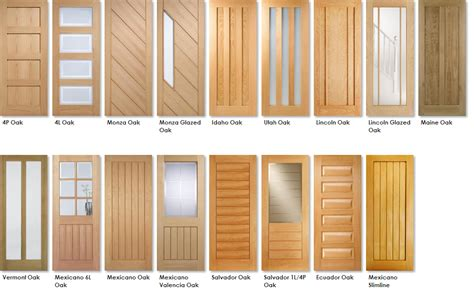 Cheap Pine Doors Interior Cheap Pine Interior Doors Uk Decoratingspecial