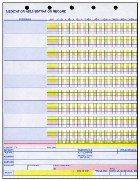 mar template nursing mar templates nursing calendar template 2016