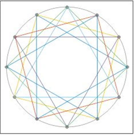 String Circle Pattern - string on string string patterns