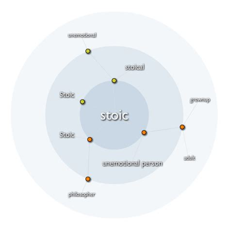 how to analyze how to analyze and stoicism and empath books image gallery stoicism symbol