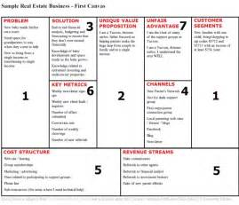 example of lean canvas startups pinterest canvases