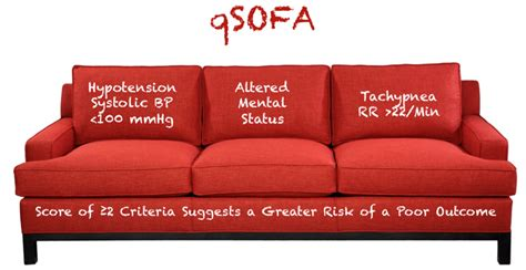 sofa criteria sepsis 3 0 and the quick sofa adelaide emergency physicians
