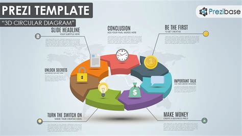 prezi templates 3d 3d circular diagram prezi presentation template