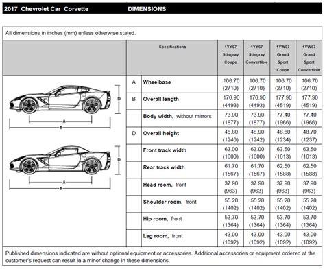 corvette width 2017 corvette specifications