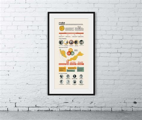 infographics poster layout infographics and layouts by adelyn tam