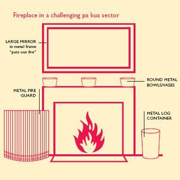 fireplace layout house aspirations feng shui and arrange furniture