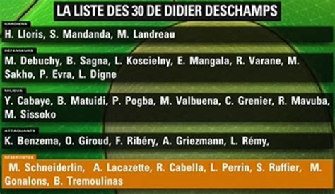 coupe du monde 2014 la liste des 23 joueurs
