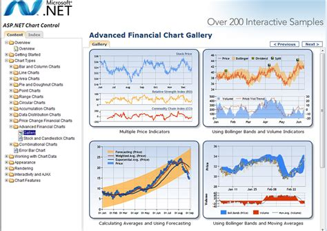 charting tool charts interactive net charting tools stack overflow