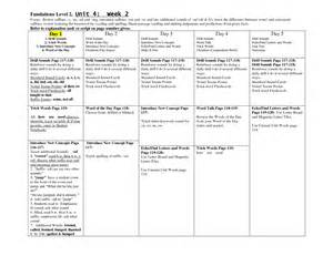 best photos of wilson reading lesson plan template