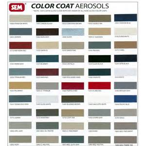 Drapery Supplies Sem Action Upholstery Supply