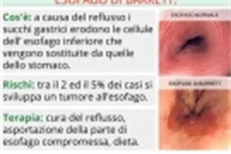 esofagite dieta alimentare esofagite da reflusso sintomi cause terapia e rimedi