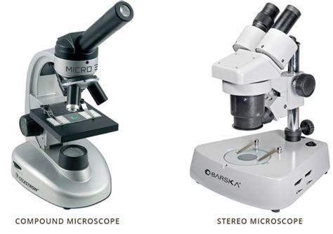 panduan membeli mikroskop cv javaindotech