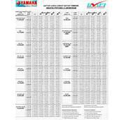 Daftar Harga Motor Honda Cash Dan Kredit Terbaru Bulan  Hnczcywcom