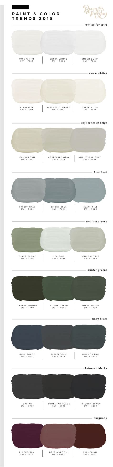 2018 color schemes my blog predicted paint colors for 2018 room for tuesday