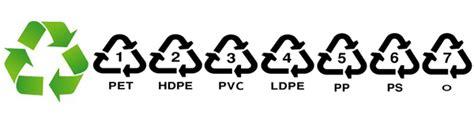 plastica per alimenti simboli simboli sulle confezioni di plastica ecco cosa significano