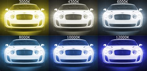hid headlight colors high intensity discharge hid xenon headlights light bulb kit