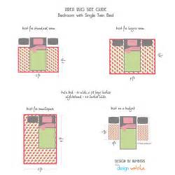 area rug size guide single twin bed flickr photo sharing