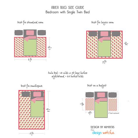 single vs twin bed area rug size guide single twin bed flickr photo sharing
