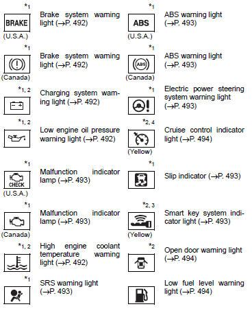 corolla warning lights meanings.html | autos post