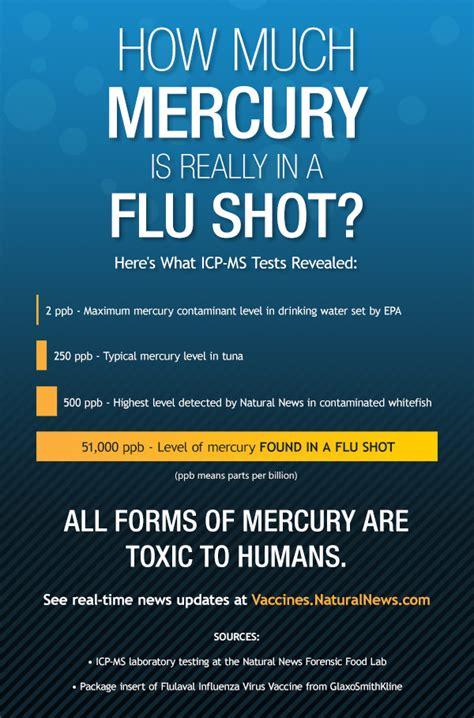 Immunization And Mecury Detox by Mercury Protocol